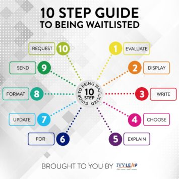 IvyLeap's Ten Step Guide On Being Waitlisted
